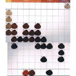 Londacolor Farba w kremie 4/77-4/74 intensywny brązowy średni brąz 60 ml Londa