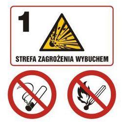 Strefa zagrożenia wybuchem 1. Zakaz palenia. Zakaz używania otwartego ognia